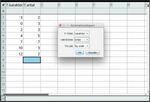 Lister og regneark med valgte parametre
