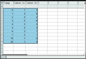 Klasseværelseseksempel lister og regneark