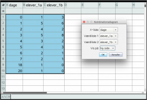 Klasseværelseseksempel i lister og regneark med udfyldte parametre