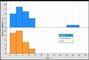 Sammenligning af histogrammer