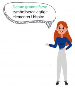 Billede fremhæver farven på de vigtige elementer i TI-Nspire, som er afgørende for brug af TI-Nspire software